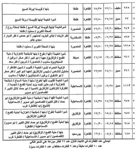 بالصور بعد تعديلها تعرف علي مواعيد قطارات السكة الحديد اليوم مصر العربية