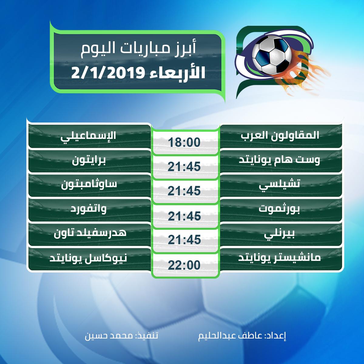 أبرز مباريات اليوم الأربعاء 02/1/2019