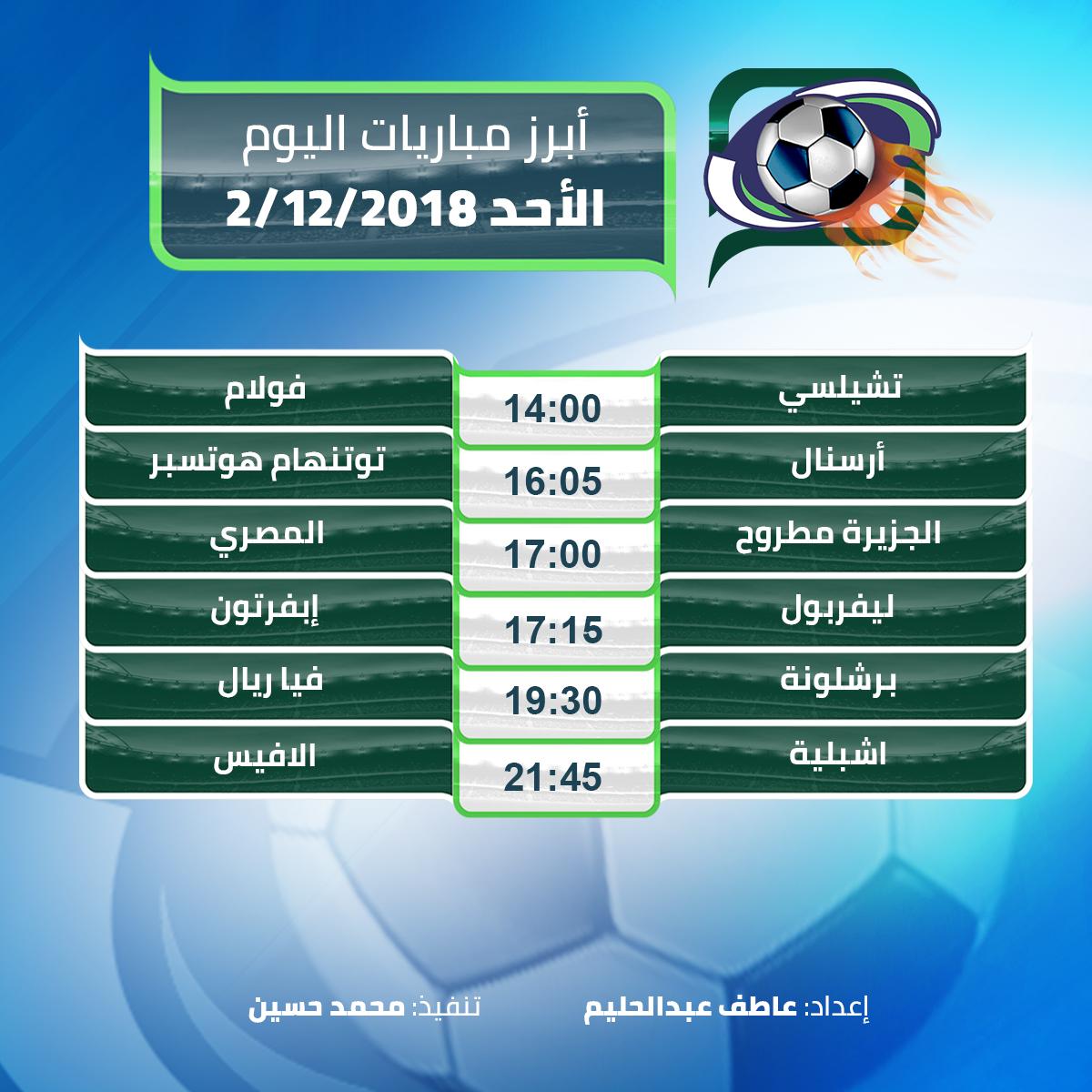 أبرز مباريات اليوم الأحد 02/12/2018