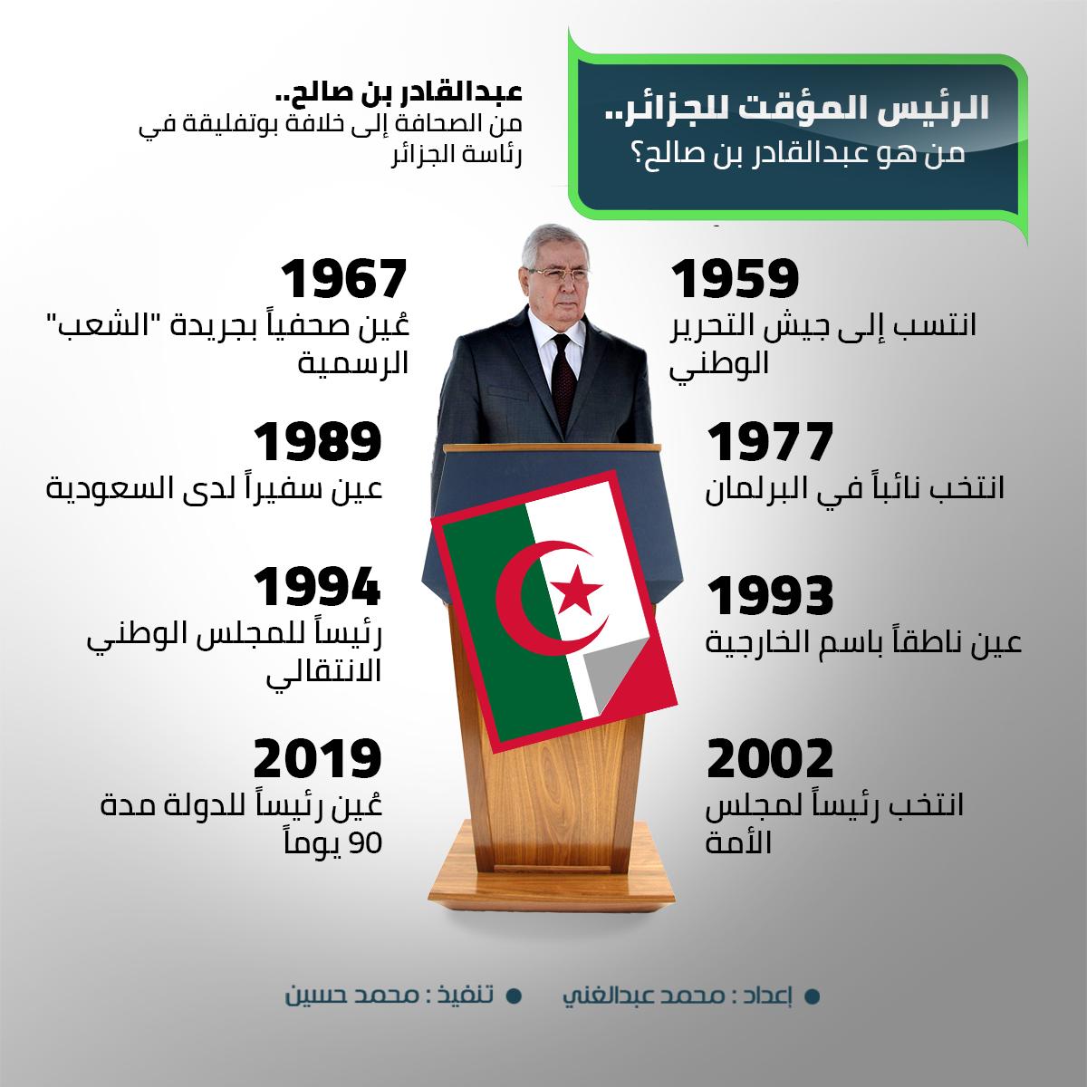 الرئيس المؤقت للجزائر..  من هو عبدالقادر بن صالح؟