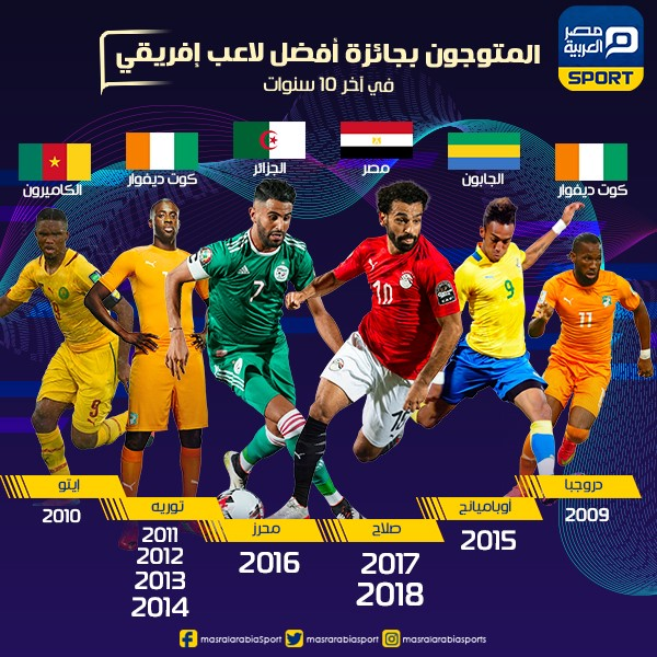 المتوجون بلقب أفضل لاعب إفريقي في آخر 10 سنوات