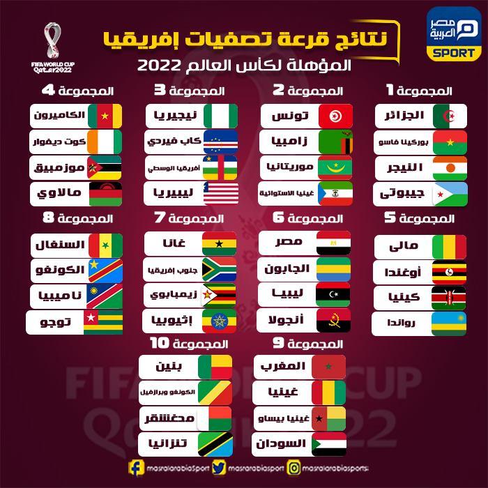 مجموعات تصفيات أفريقيا لمونديال 2022