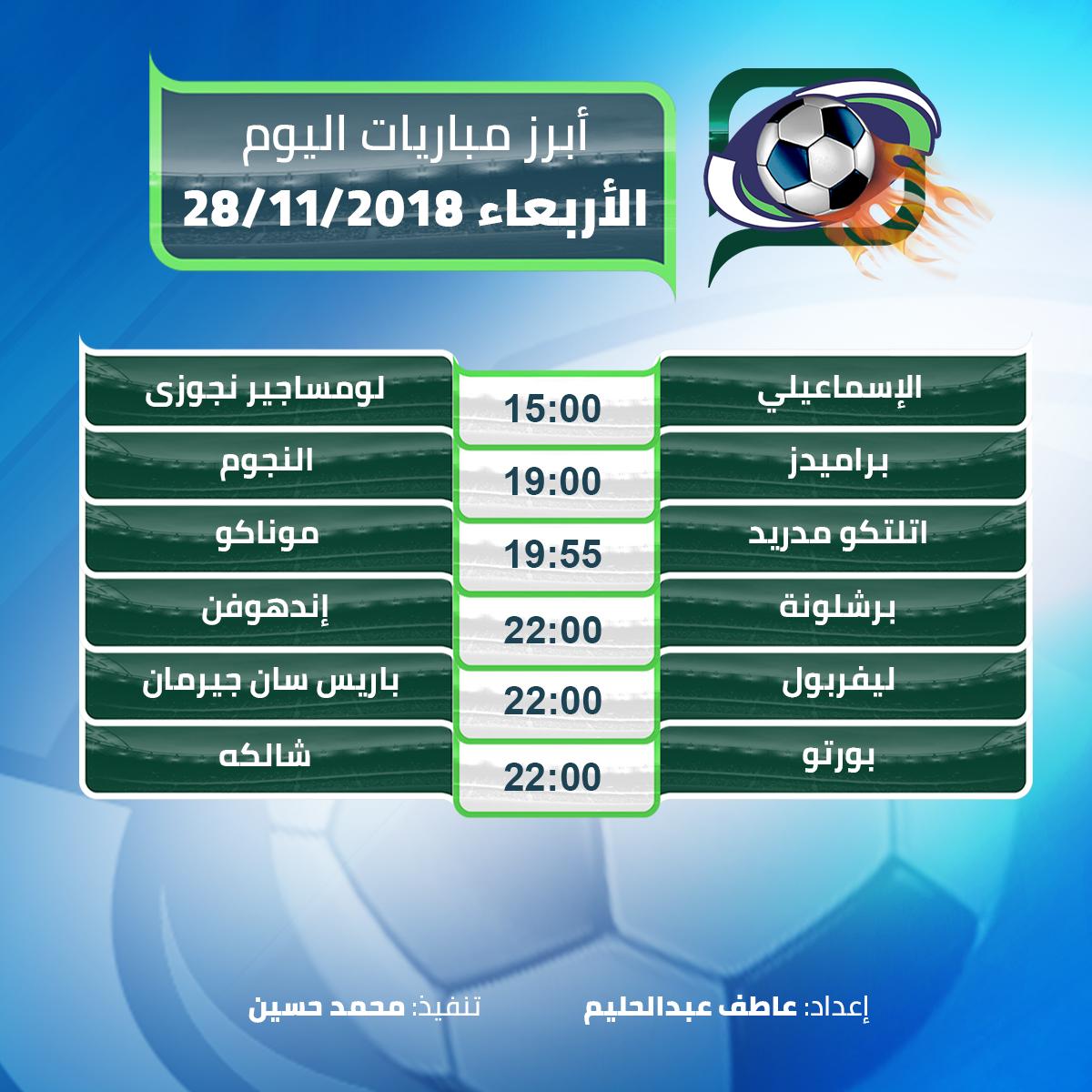 أبرز مباريات اليوم الأربعاء 28/11/2018
