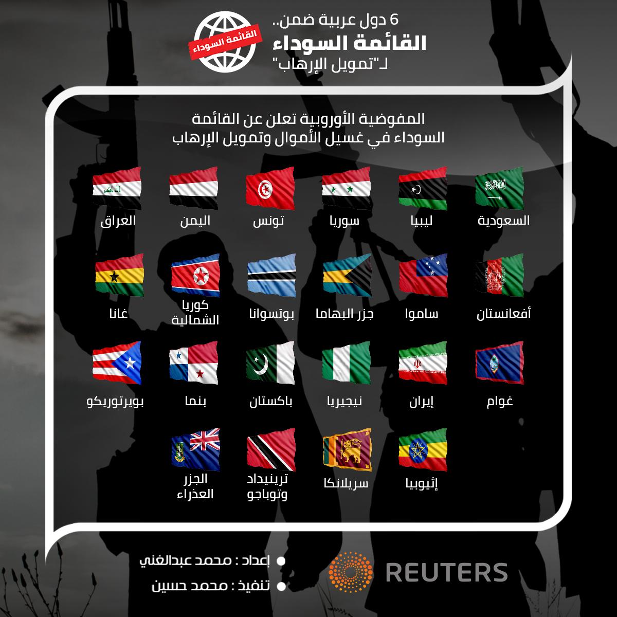 """6 دول عربية ضمن.. القائمة السوداء لـ""""تمويل الإرهاب"""""""