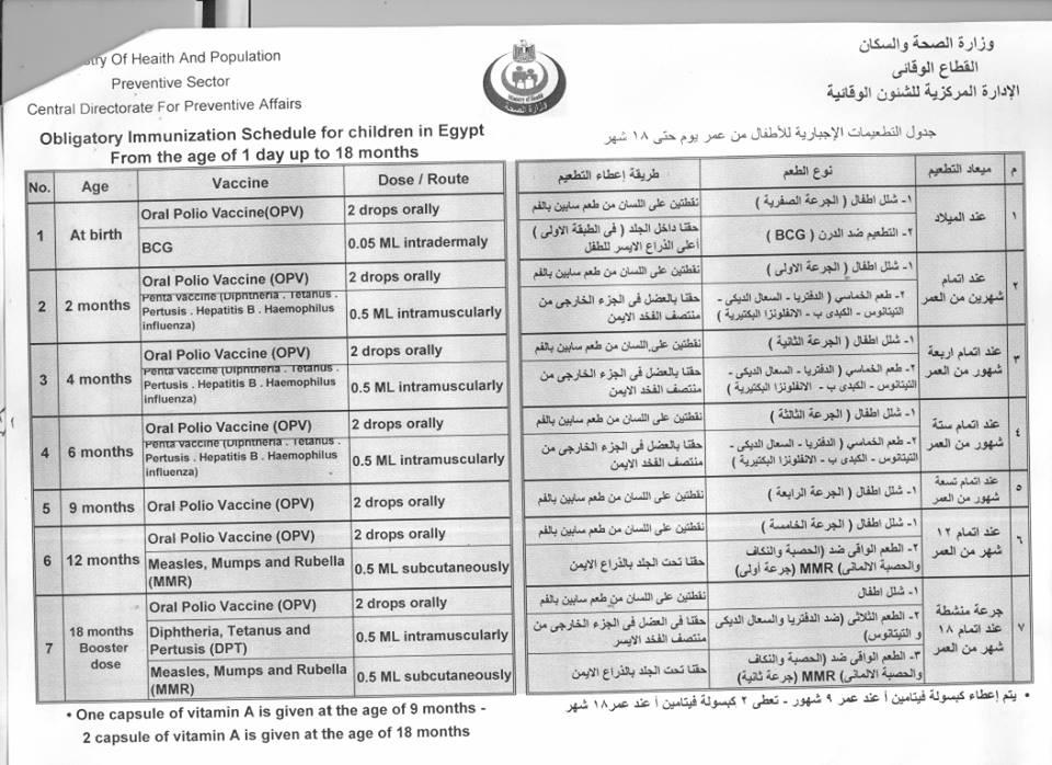 جدول التطعيمات الإجبارية للأطفال من عمر يوم حتى 18 شهرا مصر العربية
