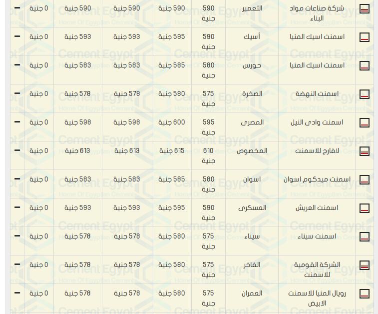 أسعار الأسمنت اليوم الاثنين 8 8 2016 مصر العربية