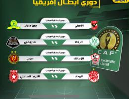 ربع نهائي دوري أبطال أفريقيا