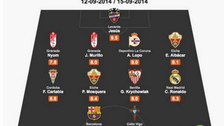 التشكيل المثالي للأسبوع الثالث من الدوري الإسباني