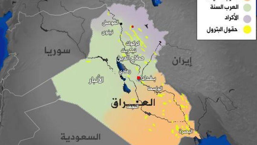 فيدرالية العراق ..الطائفية تنتصر