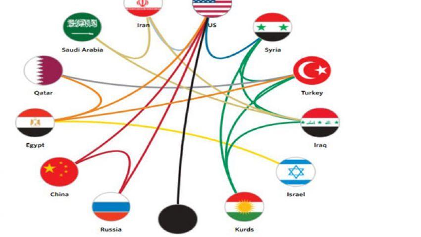 و.س.جورنال: أعداء الأمس توحدوا ضد داعش
