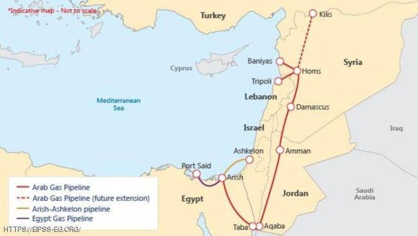 «ديليك» الإسرائيلية تطرح حصتها بخط تصدير الغاز لمصر في بورصة لندن