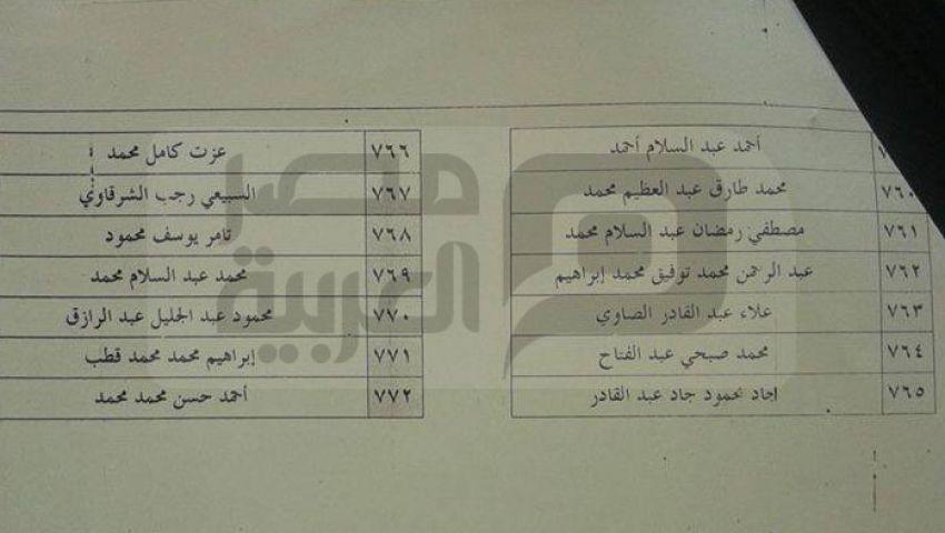مصر العربية تنشر أسماء 722 معتقلاً من مؤيدي مرسي