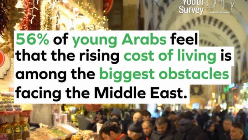 بين ارتفاع تكاليف المعيشة والبطالة.. هذه أكبر مخاوف الشباب العربي