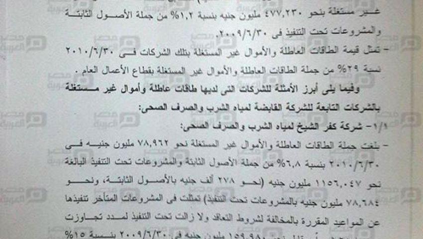 القابضة تهدر 889 مليون جنيه والحكومة تعوضها برفع الدعم عن المياه